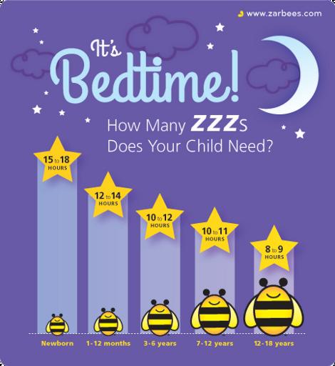 Zarbee's_Sleep_Hours_Chart_FINAL_sm